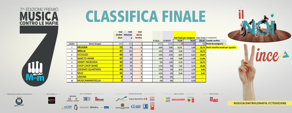 banner-classifica-finale